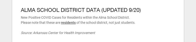 ALMA SCHOOL DISTRICT DATA (UPDATED 9/20) New Positive COVID Cases for Residents within the Alma...