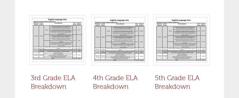 3rd Grade ELA Breakdown 4th Grade ELA Breakdown 5th Grade ELA Breakdown