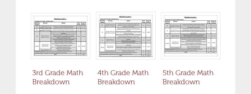 3rd Grade Math Breakdown 4th Grade Math Breakdown 5th Grade Math Breakdown